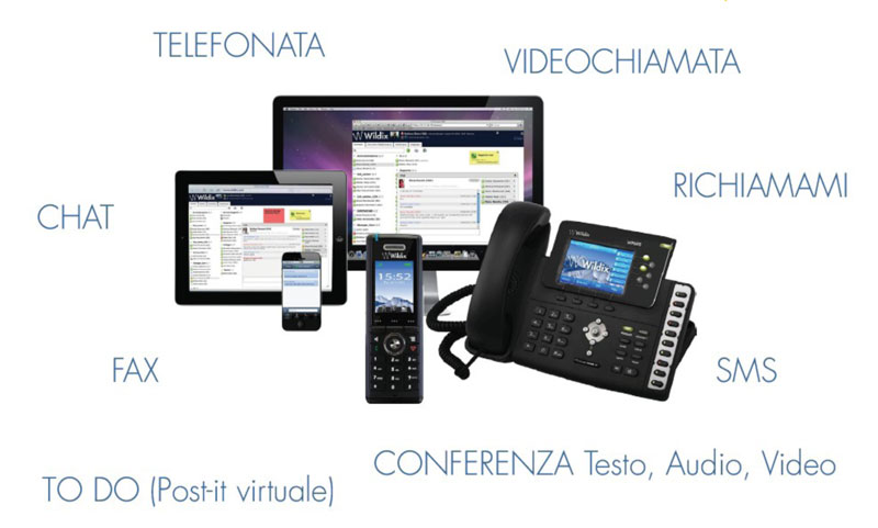Sistema di comunicazione unificata